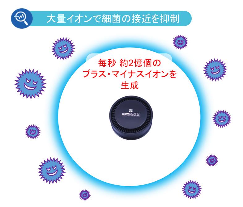 NEW GUARD「ニューガード」 車載・卓上用小型イオンプラズマ除菌消臭機 NEW GUARDは持ち運びが出来る携帯型空気清浄機です。小さくてもパワフルでプラズマ除菌消臭効果で空間を素早くクリーンにします。いつでもどこでも携帯できる空気清浄機は音も静かで使う場所を選びませんので便利で安心出来ます